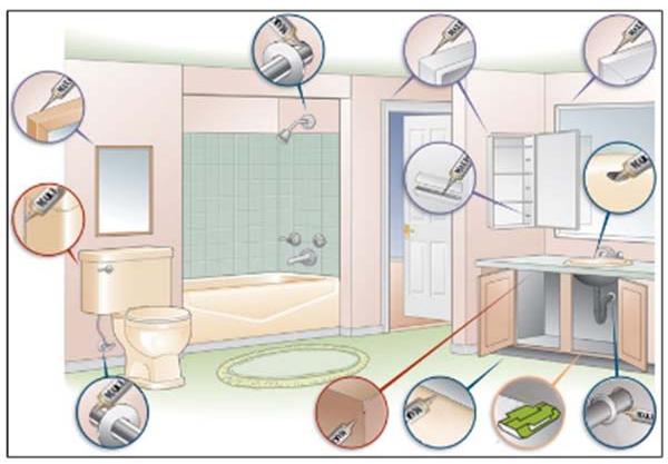 Обработка ванной