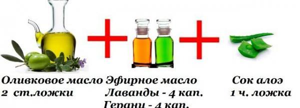 средство от комаров и мошек в домашних условиях